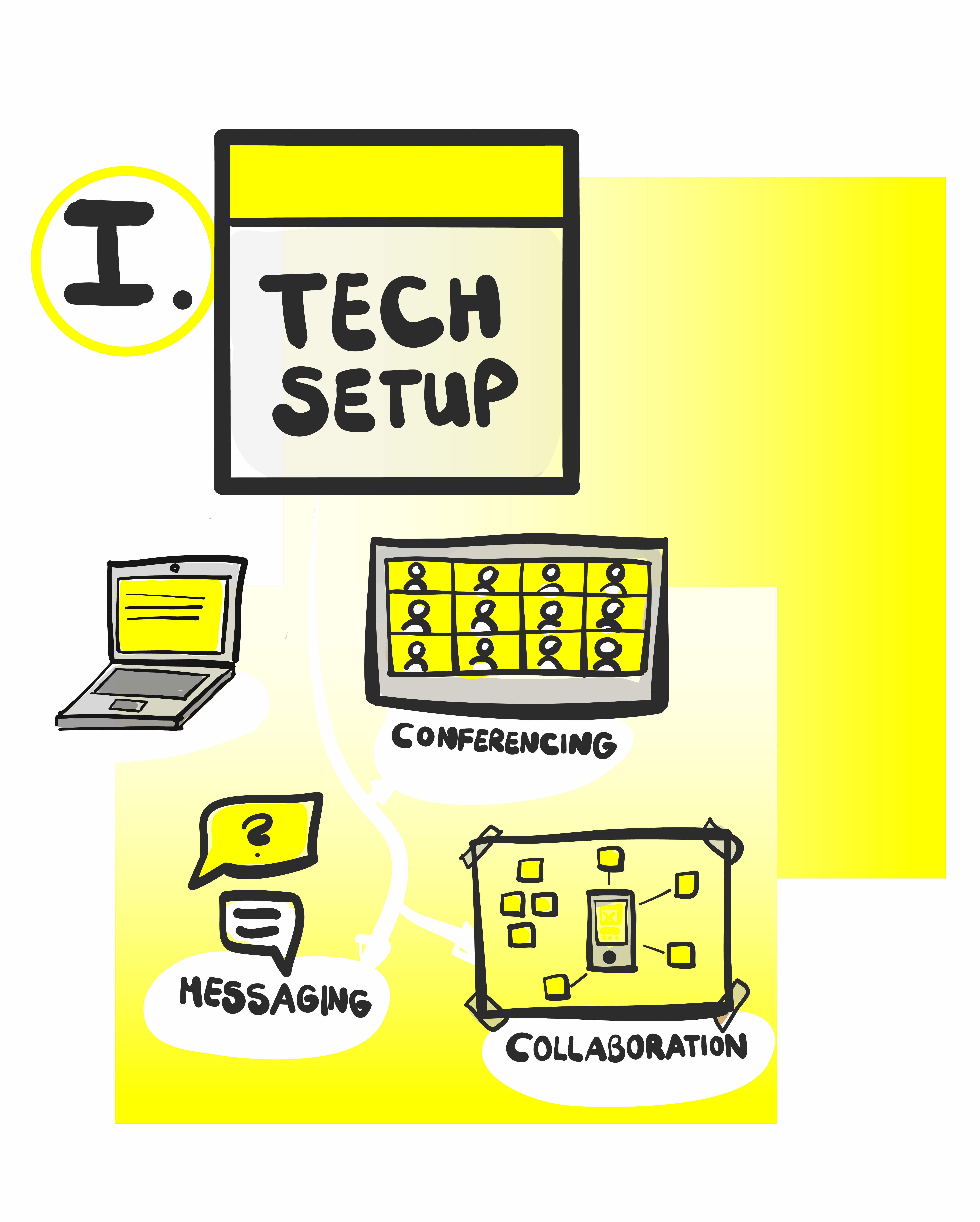 tech_setup_innovative_teams