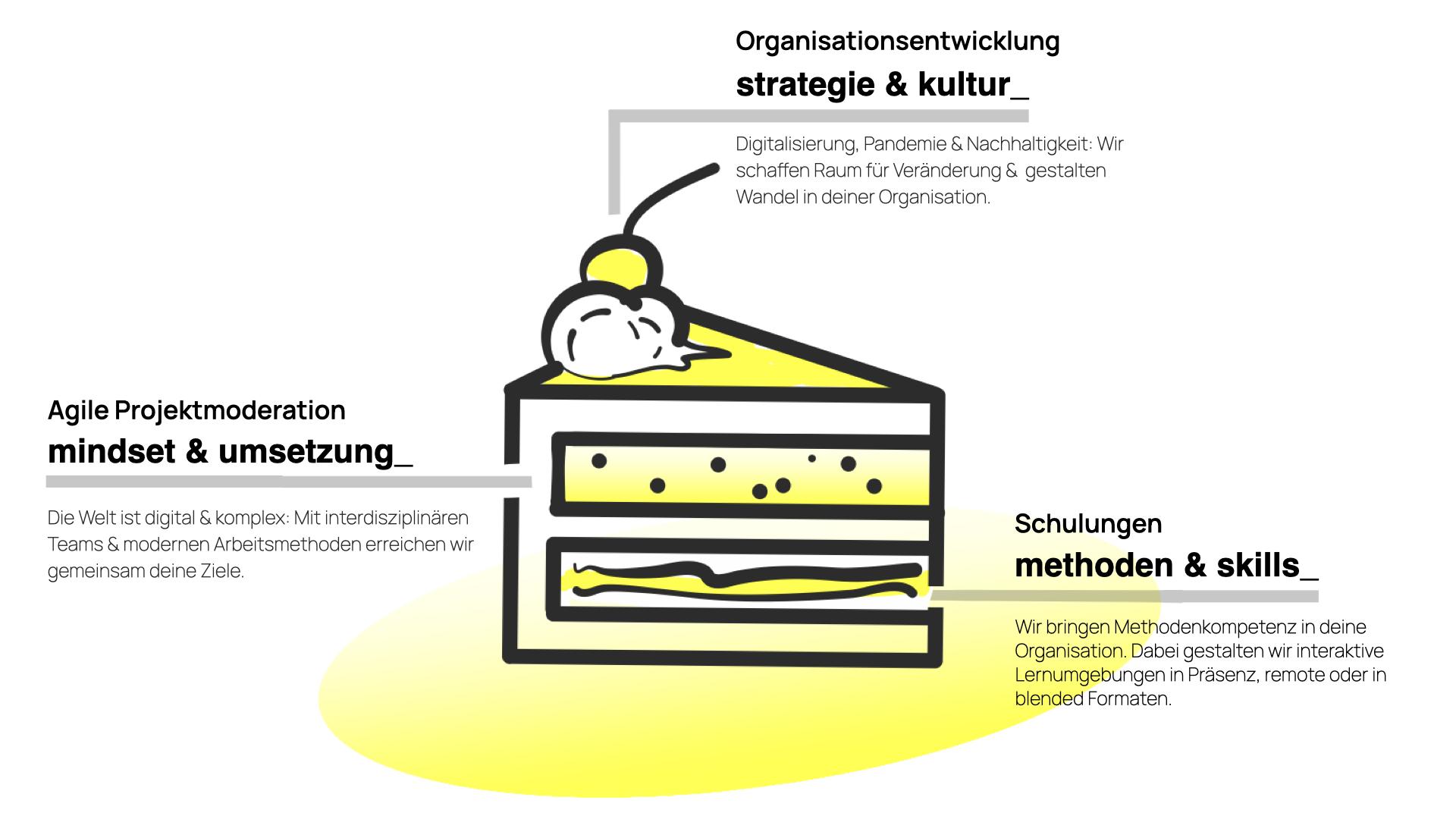 cake.001