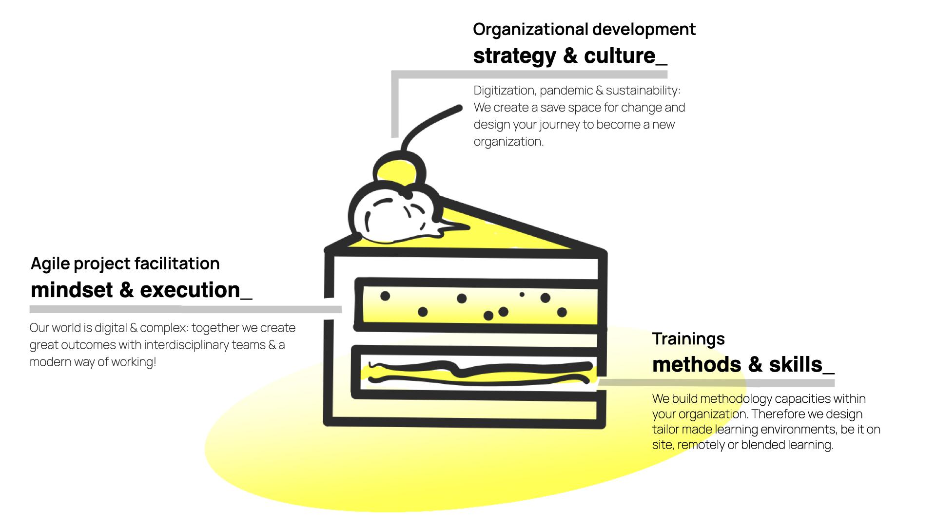 cake.002-2